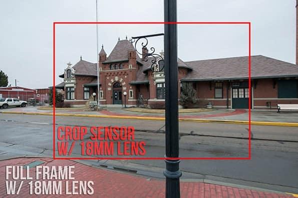 full frame vs. crop sensor comparison photo
