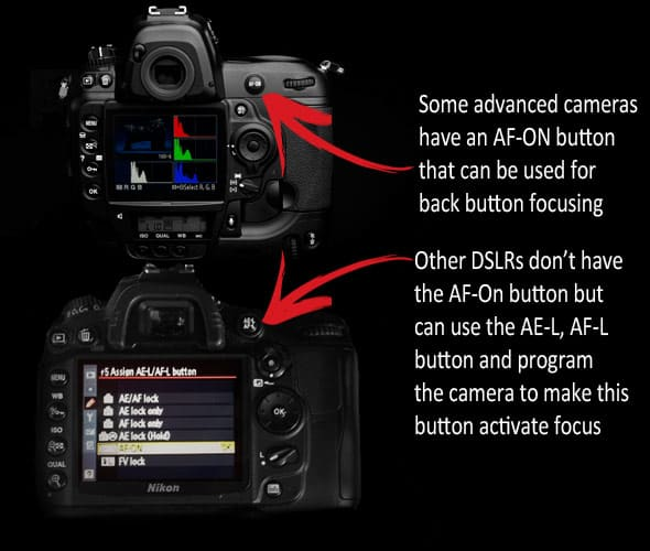 how to back button focus your DSLR camera