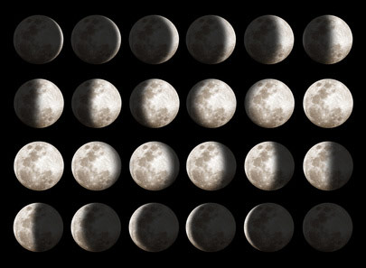 Moon phase chart