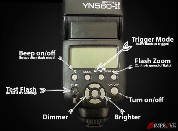 How to use a YN-560 II Speedlight Flash