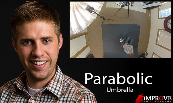 Parabolic umbrella example