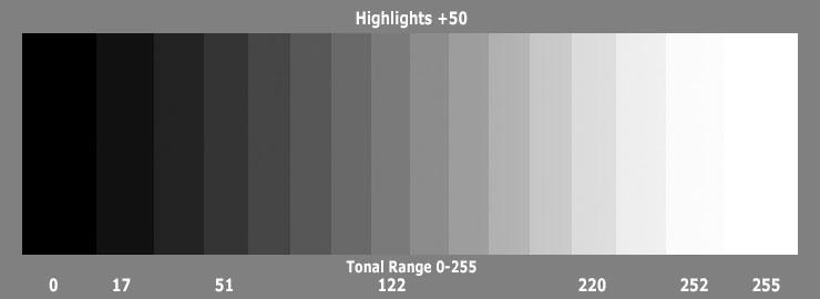 highlights50