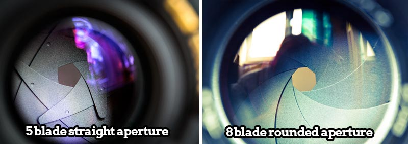 Comparison of two different lens apertures.