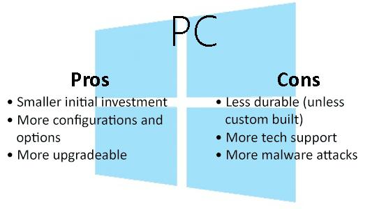 pcproscons