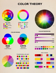 lilienb-color-theory-best-infographics