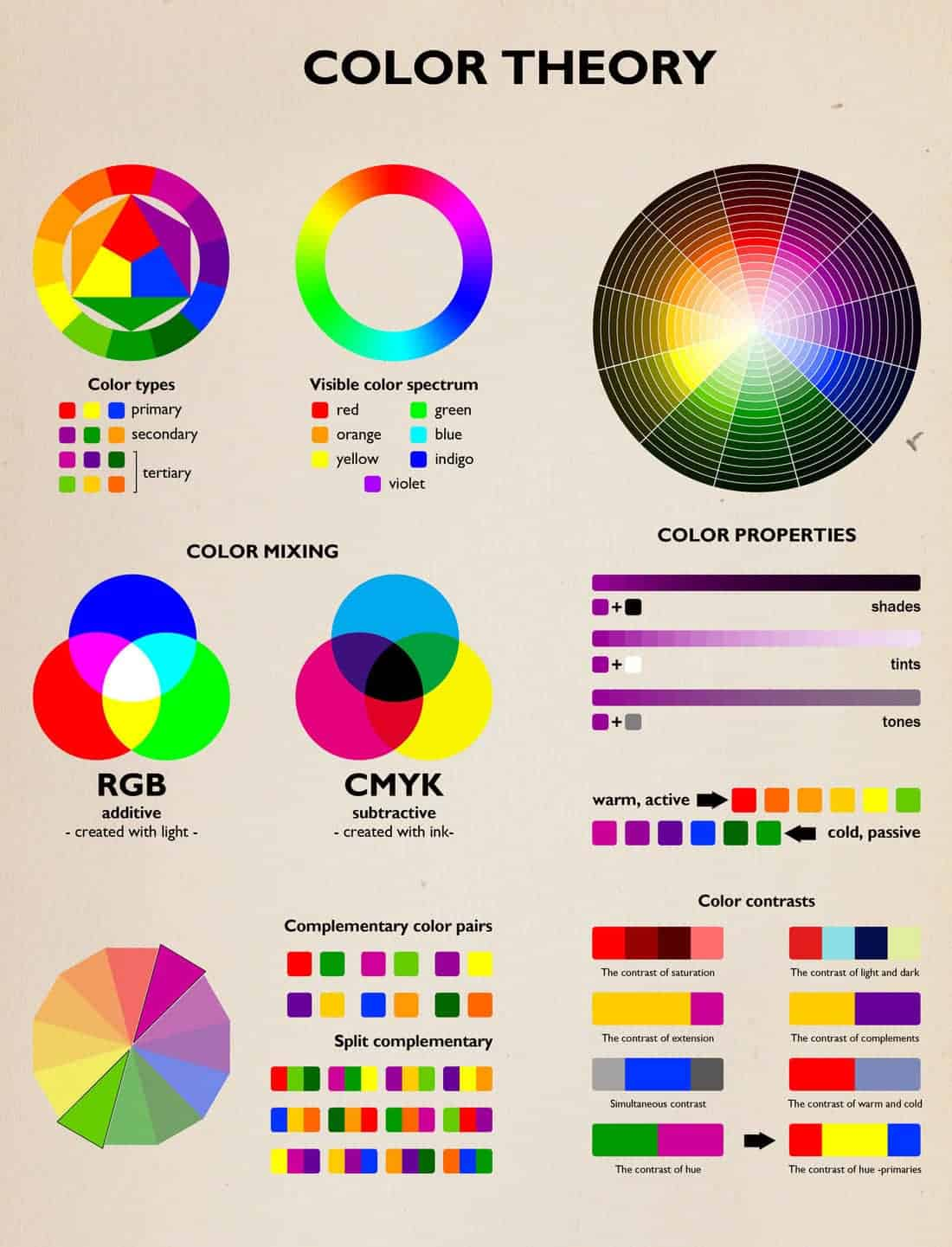 lilienb-color-theory-best-infographics – Improve Photography