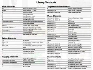 Library_Shortcuts
