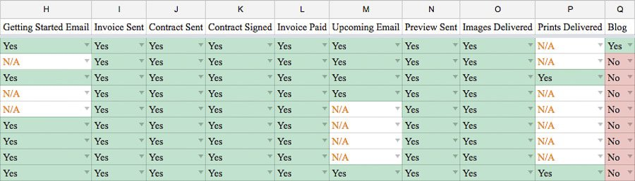 Here's the second part of my job list spreadsheet that helps me track my client workflow.
