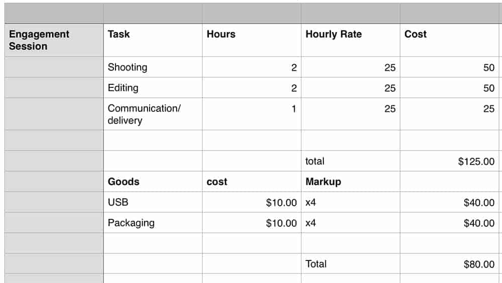 Calculating Photography Pricing