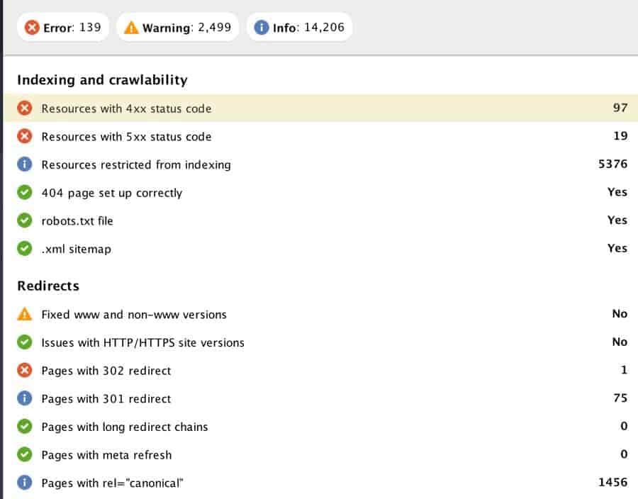 List of website errors