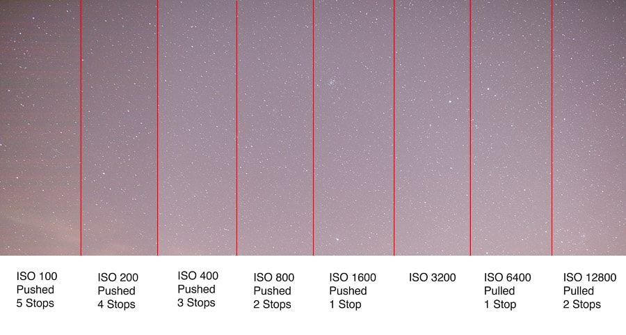 The Best Camera Settings for Star Photography – Improve Photography