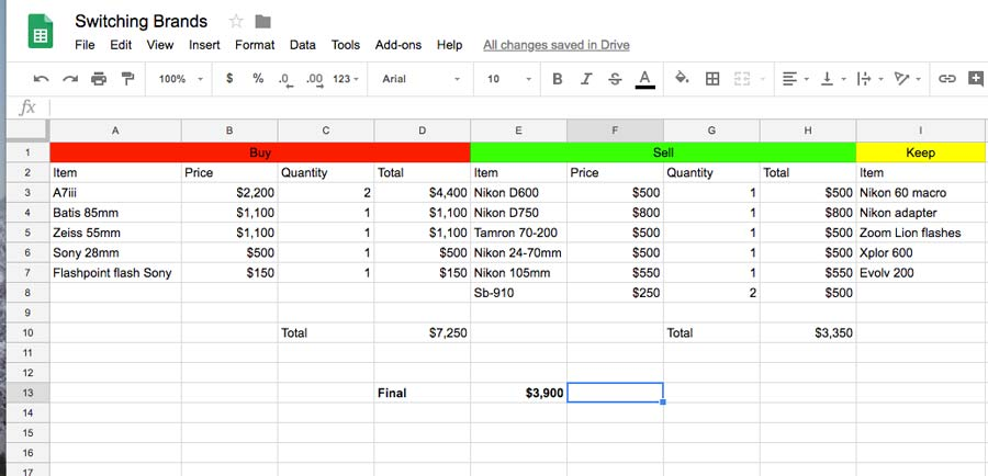 cost of switching camera brands
