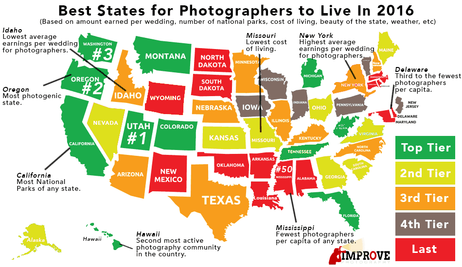 Top 20 u s states for photographers to live in 2016 for Best cities in the united states